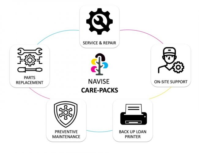 Navise Care Pack